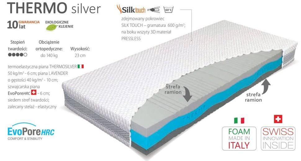Thermo Silver Materasso
