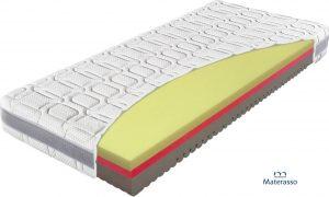 Materac Materasso Natural Comfort Antibacterial