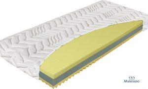 Materac Termopur Comfort AloeVera Visco 3D Materasso