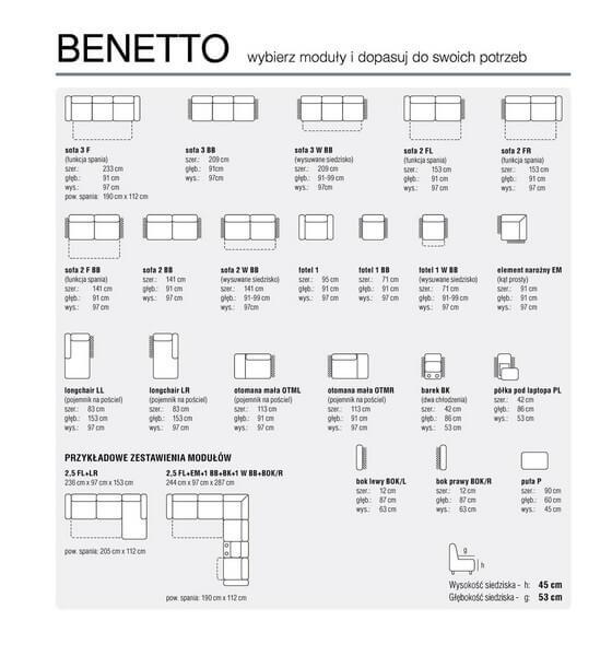 Moduły naroznika Benetto Feniks